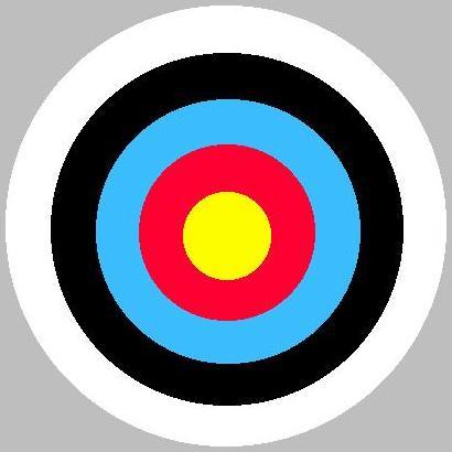 K Ring Target